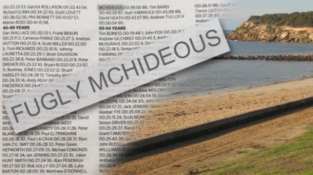 Article image for Justin and Kate speak with 'Fugly McHideous' about his swimming
