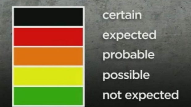 Article image for Confusion over Australia's new terror rating system