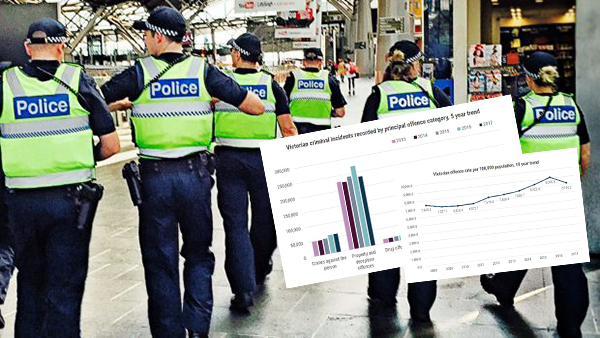 Article image for Crime stats: Offending down over 12 months but up over past five years