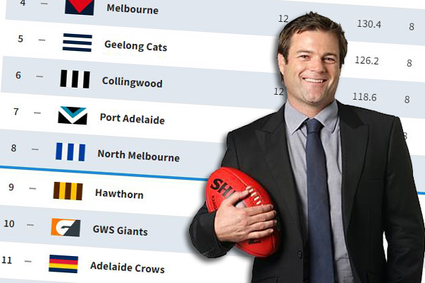 Article image for Mick's Grill: Why it's time to revisit the 17-5 fixture