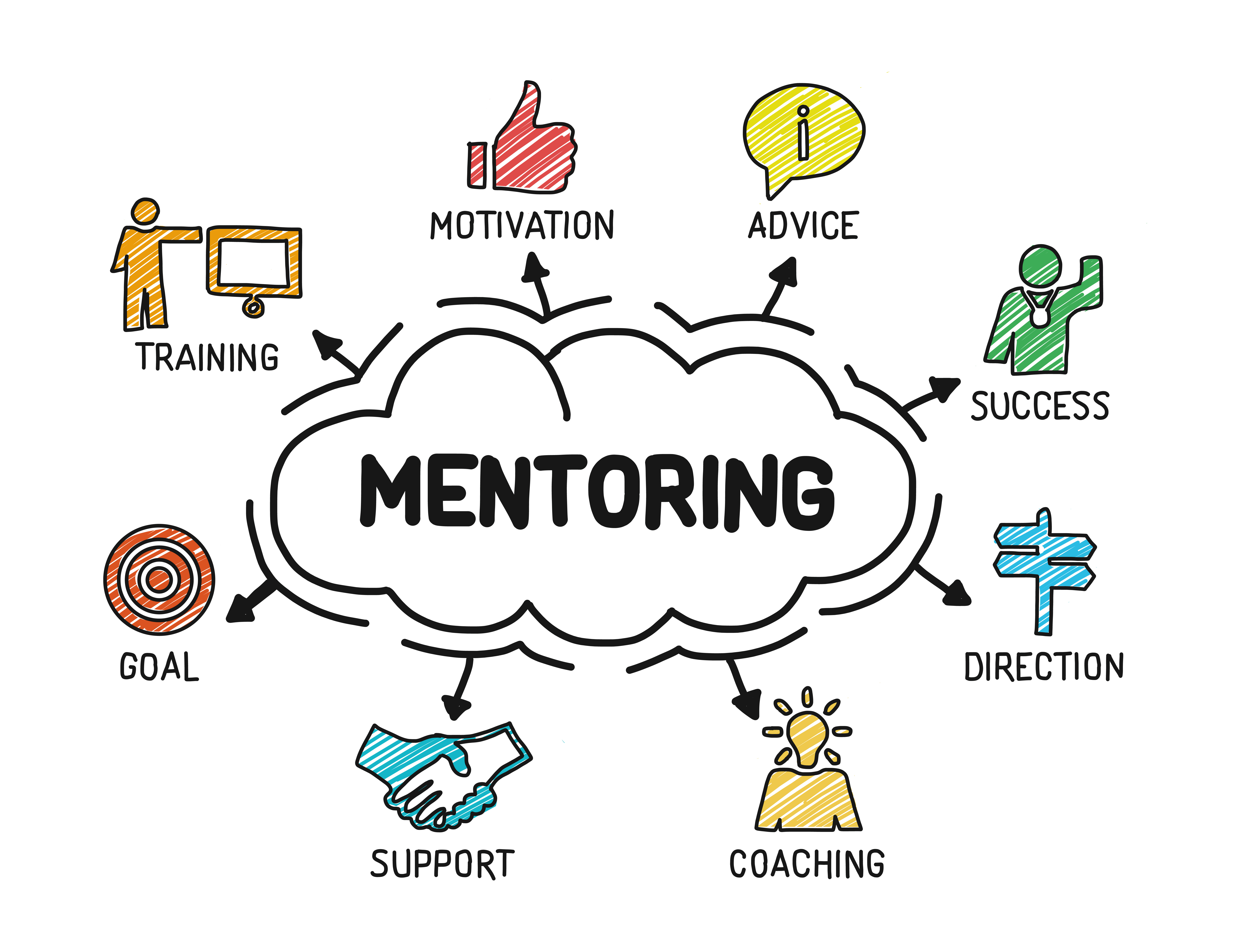 Workwise: Why small business owners should have a mentor