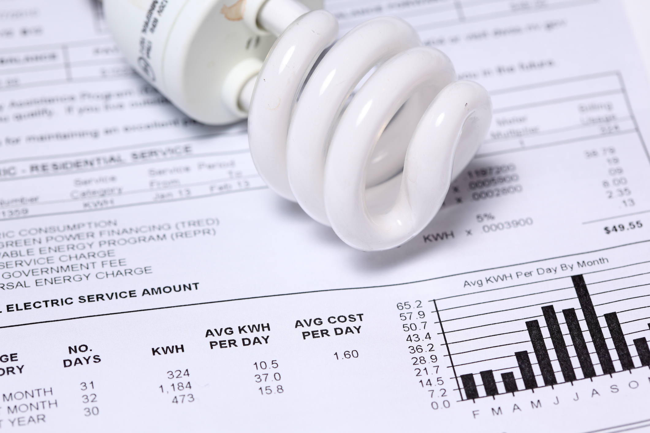 Article image for Half a million Victorian households to have their power bills slashed
