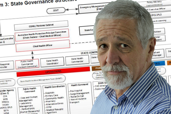 Article image for Hotel quarantine governance 'explainer' only adds to confusion